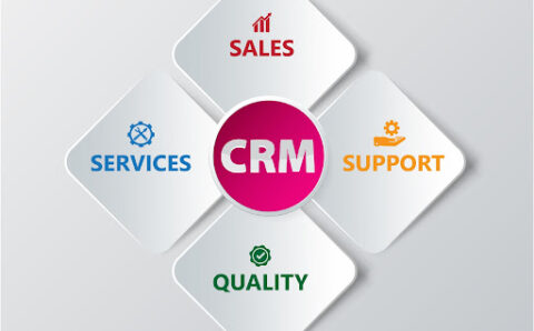 Building a Strong Relationship with Your Channel Partner Loyalty Program in CRM